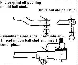 Tie Rod Removal/Installation