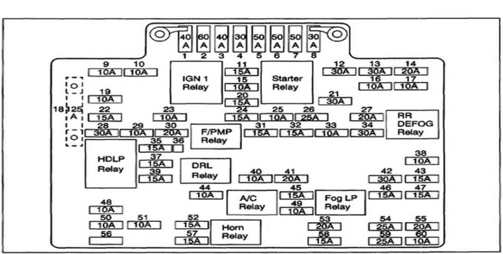Silverado Engine Fuse Box Diagram
